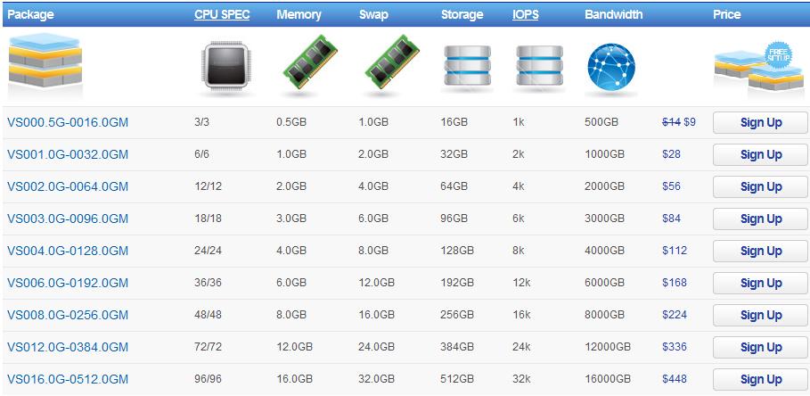 荷兰主机商:Server Axis介绍