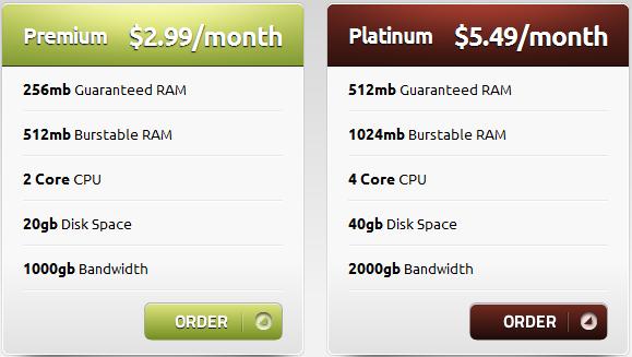 $15/年/128M/10G空间/500G流量的VPS —— SpotVPS