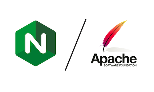 Nginx与OpenLiteSpeed与Apache